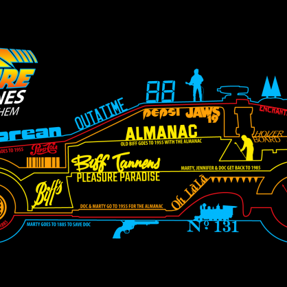 Back-to-the-Future-Timelines-Infographic-full